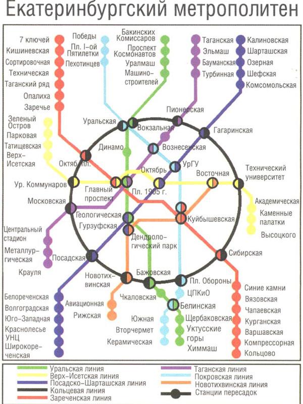 Схема метрополитена будущего в