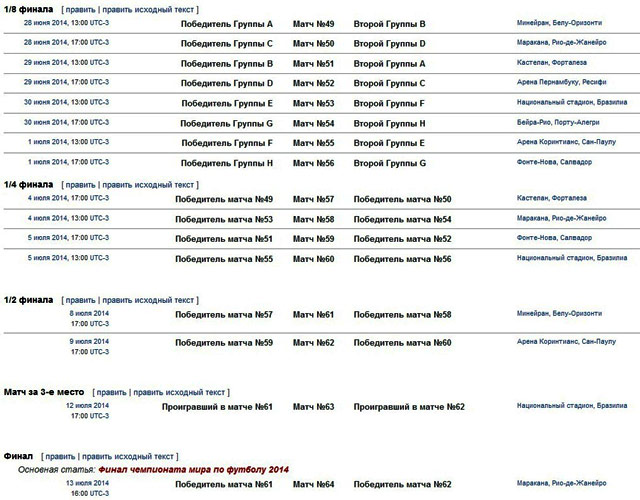 таблица чемпионата германии по футболу: