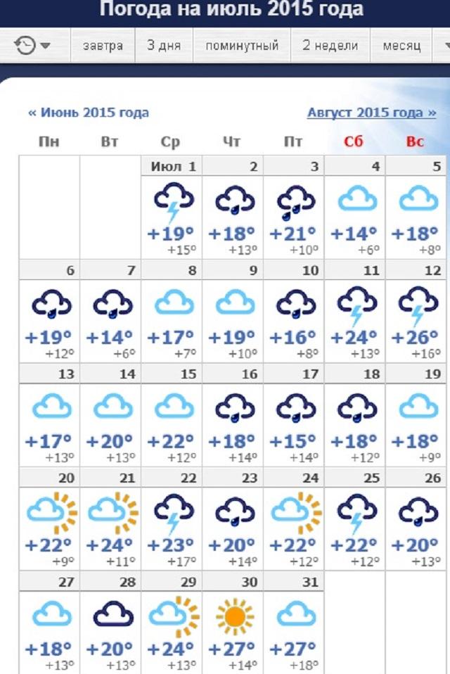 В томске на новый год погода