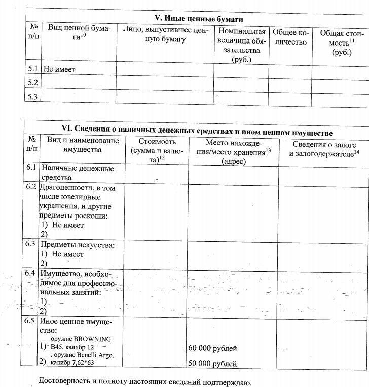 Все имущество депутата-единоросса Гаффнера оценили в110 тыс. руб.